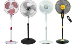 Top 10 Best Pedestal Fans in India 2020 – Review & Buyers Guide